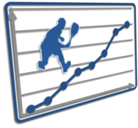 SPA chart